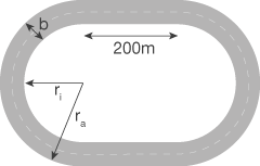 Kreis: Kreisring