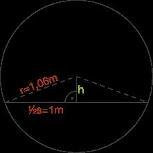 Berechnungen am Kreis: Kreissegment
