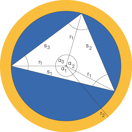 Berechnungen am Kreis: Vermischte Aufgaben