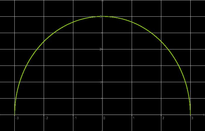 Verschiedene Exponenten: Bruch im Exponenten