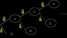 Stochastik 3.1