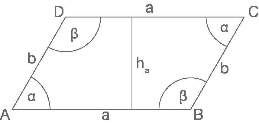 Flächeninhalt und Umfang: Parallelogramm