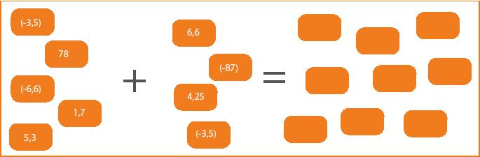 Rationale Zahlen: Addieren und Substrahieren