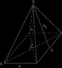 Berechnungen in Körpern: Raumdiagonale
