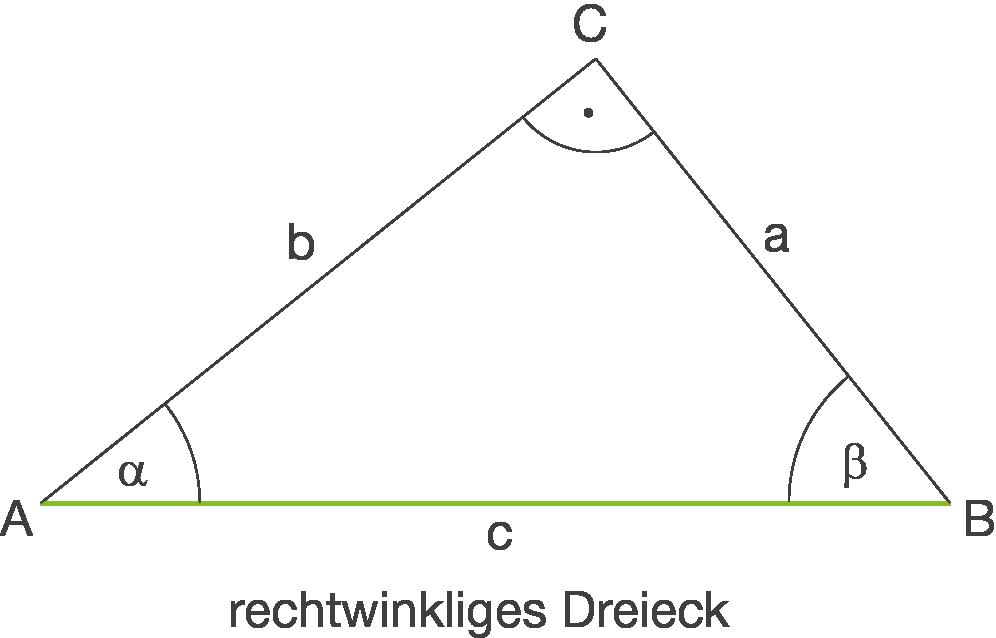 satz des pythagoras geometrie mathe digitales schulbuch l sungen. Black Bedroom Furniture Sets. Home Design Ideas