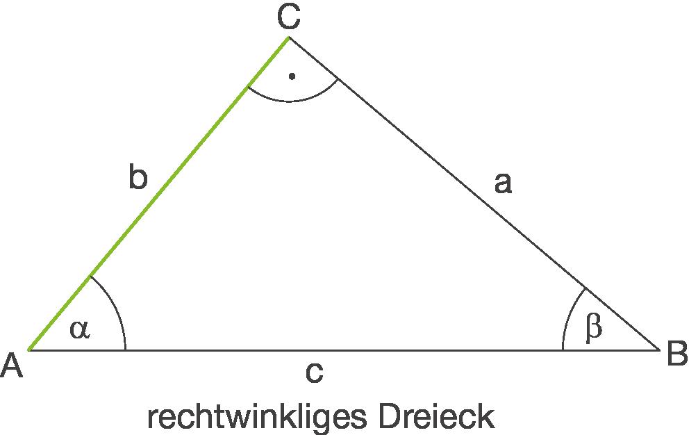 Dreieck: Satz des Pythagoras