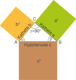 Satz des Pythagoras - Geometrie - Mathe - Digitales Schulbuch ...