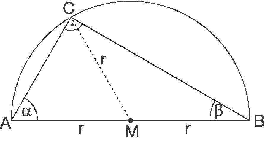 Satz des Thales - Geometrie in der Ebene - Mathe - Digitales ...