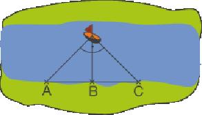 Flächensätze am rechtwinkligen Dreieck: Höhensatz