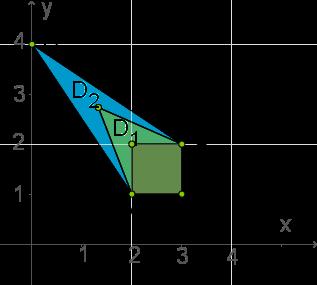 Flächeninhalt ebener Vielecke: Funktionale Abhängigkeit