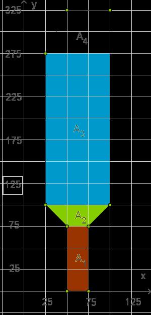 Flächeninhalt ebener Vielecke: Flächenberechnung im Koordinatensystem