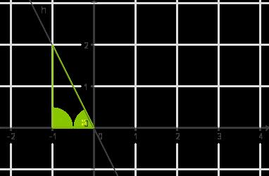 Algebra: Schnittwinkel im Koordinatensystem