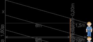 Geometrie in der Ebene: Strahlensätze