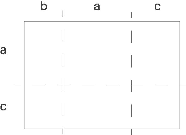 Terme und Gleichungen: Summen multiplizieren