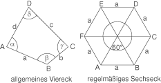 Vierecke und Vielecke: Einführung