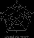 Vierecke und Vielecke: Regelmäßiges Vieleck