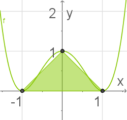 Analysis 2.1