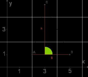 Flächeninhalte: Dreiecke