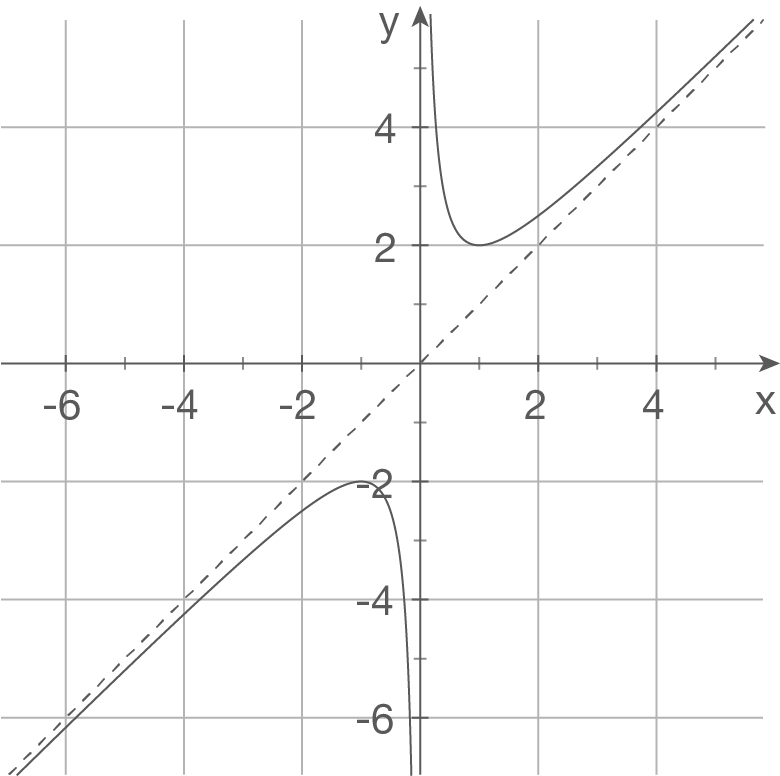 Großartig Rock Zyklus Diagramm Arbeitsblatt Bedruckbaren Fotos ...
