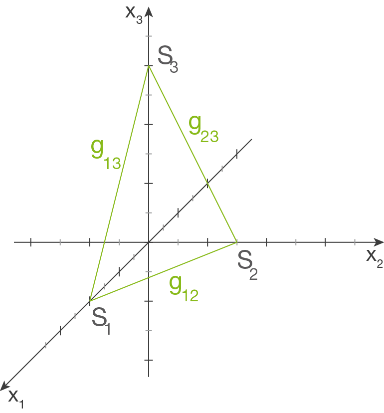 Spurgerade - Analytische Geometrie - Mathe - Digitales Schulbuch ...
