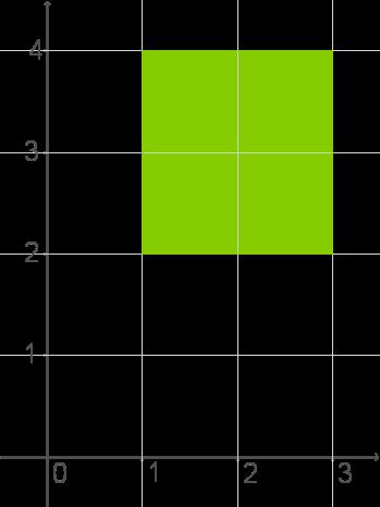 Lineare Funktionen: Produktmengen