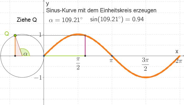 Gemütlich Mathe Antworten Für Wort Probleme Bilder - Mathematik ...