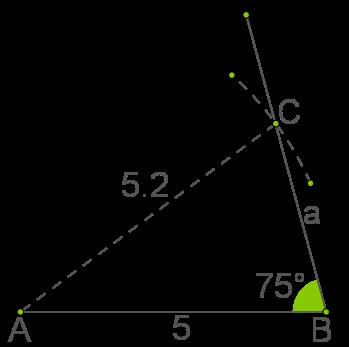 In der Ebene: Dreiecke