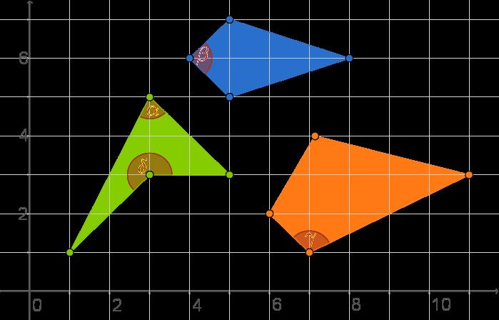 Skalarprodukt: Winkelberechnung