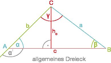Dreieck: Einführung