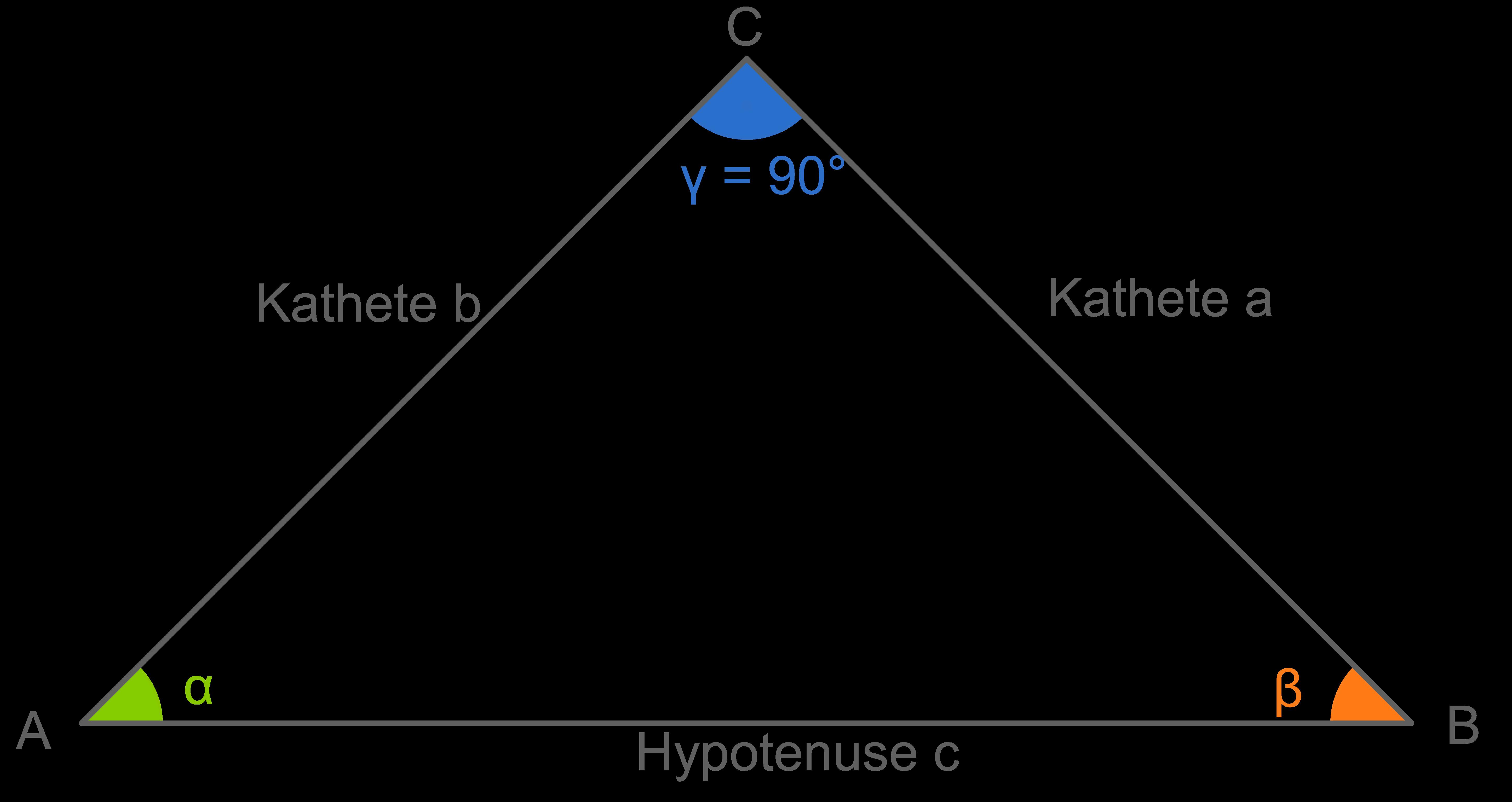 Rechtwinkliges Dreieck: Einführung