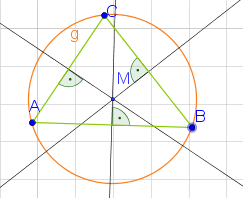Dreieck: Umkreis