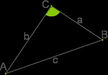 In der Ebene: Satz des Pythagoras