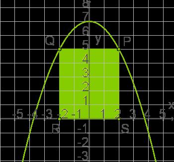 Quadratische Funktionen: Funktionale Abhängigkeit