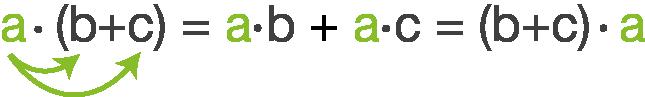 Gleichungen: Gleichungen mit Brüchen und Klammern