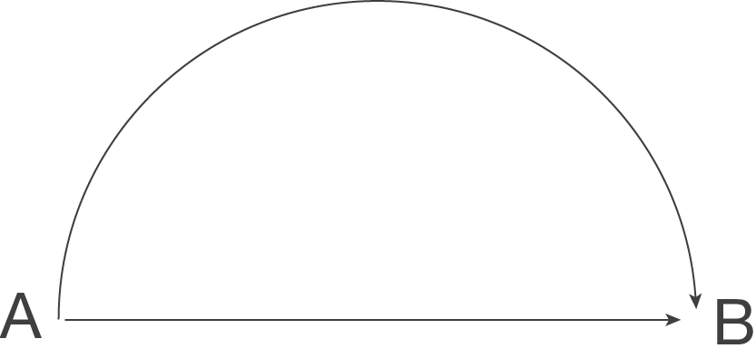 Berechnungen am Kreis: Flächeninhalt und Umfang