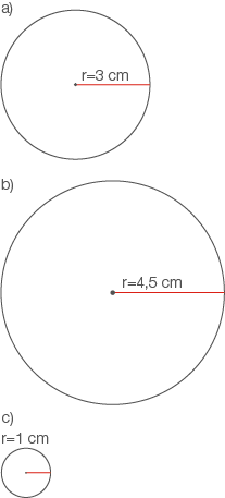 Berechnungen am Kreis: Die Kreiszahl Pi