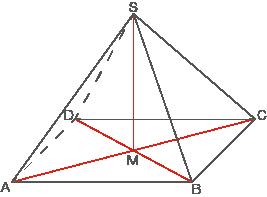 Grundlagen der Raumgeometrie: Strecken und Winkel in wahrer Größe