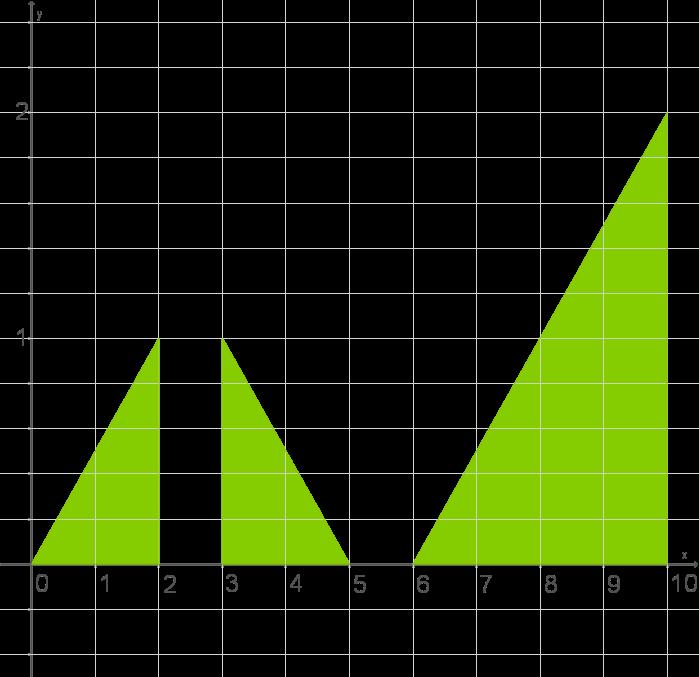 Zentrische Streckung: Ähnlichkeitssätze für Dreiecke
