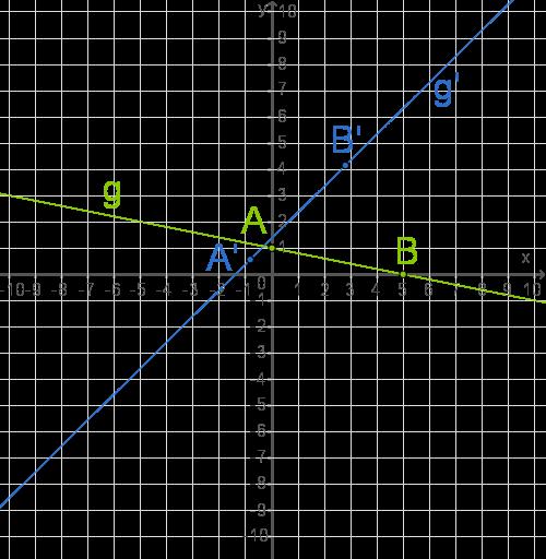Abbildungen im Koordinatensystem: Abbilden von Vektoren und Geraden