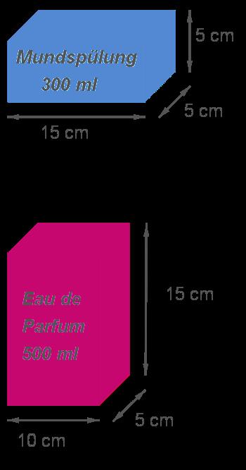 volumen formel quader