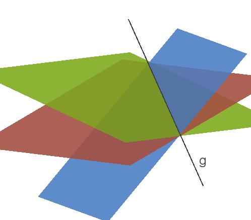 Lineare Gleichungssysteme: Interpretation von LGS