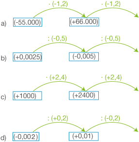 Multiplizieren und Dividieren: Vermischte Aufgaben