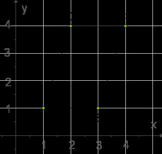 Flächenberechnung im Koordinatensystem - Flächeninhalt ...