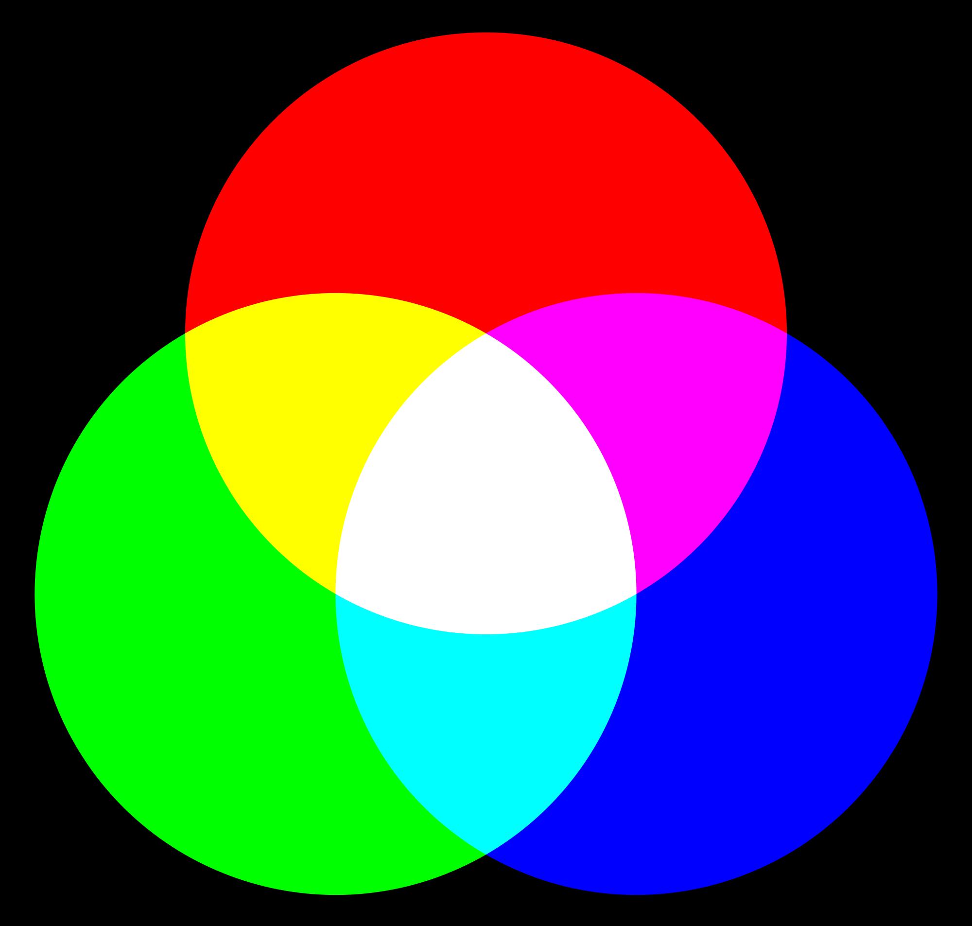 Optik: Farbmischung